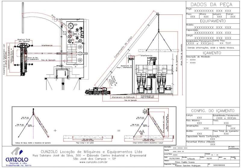 Estudo de Rigging - planejamento e movimentação de equipamentos - movimentação de cargas - transportes pesados - remoção industrial